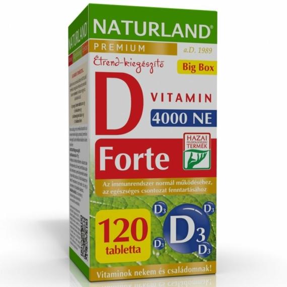 NATURLAND PR.D-VITAMIN FORTE 4000NE TABLETTA - 120 DB