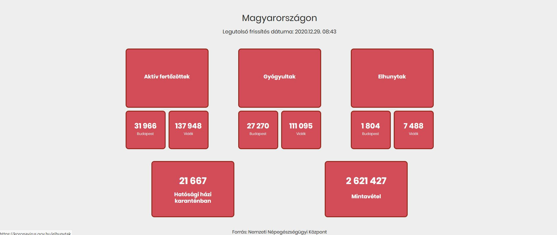 Fertőzöttek száma Magyarországon